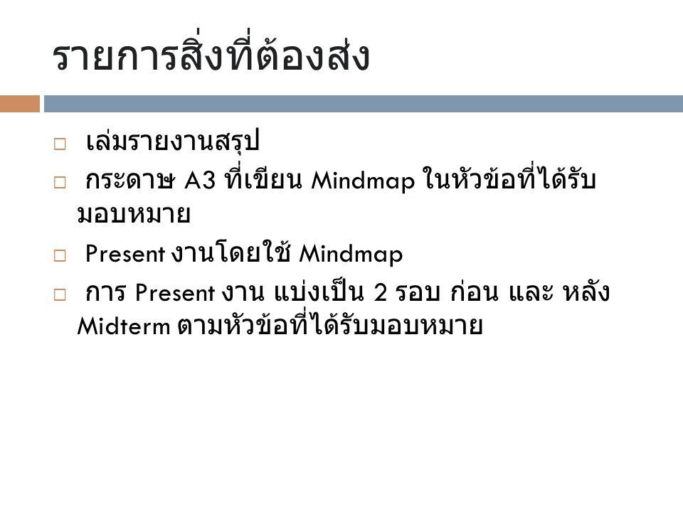 รายการสิ่งที่ต้องส่ง  เล่มรายงานสรุป  กระดาษ A3 ที่เขียน Mindmap ในหัวข้อที่ได้รับ มอบหมาย  Present งานโดยใช้ Mindmap  การ Present งาน แบ่งเป็น 2 รอบ ก่อน และ หลัง Midterm ตามหัวข้อที่ได้รับมอบหมาย