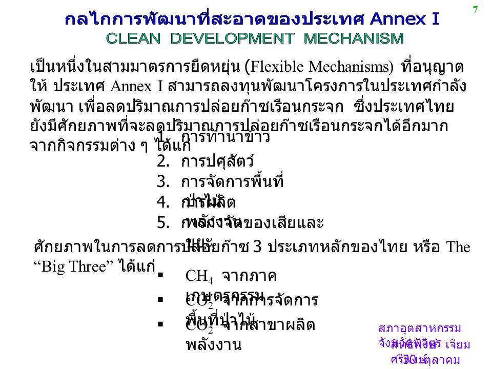 สภาอุตสาหกรรม จังหวัดพิจิตร สิทธิพงษ์ เจียม ศรีพงษ์ 30 ตุลาคม 2548 เป็นหนึ่งในสามมาตรการยืดหยุ่น (Flexible Mechanisms) ที่อนุญาต ให้ ประเทศ Annex I สามารถลงทุนพัฒนาโครงการในประเทศกำลัง พัฒนา เพื่อลดปริมาณการปล่อยก๊าซเรือนกระจก ซึ่งประเทศไทย ยังมีศักยภาพที่จะลดปริมาณการปล่อยก๊าซเรือนกระจกได้อีกมาก จากกิจกรรมต่าง ๆ ได้แก่ 1.