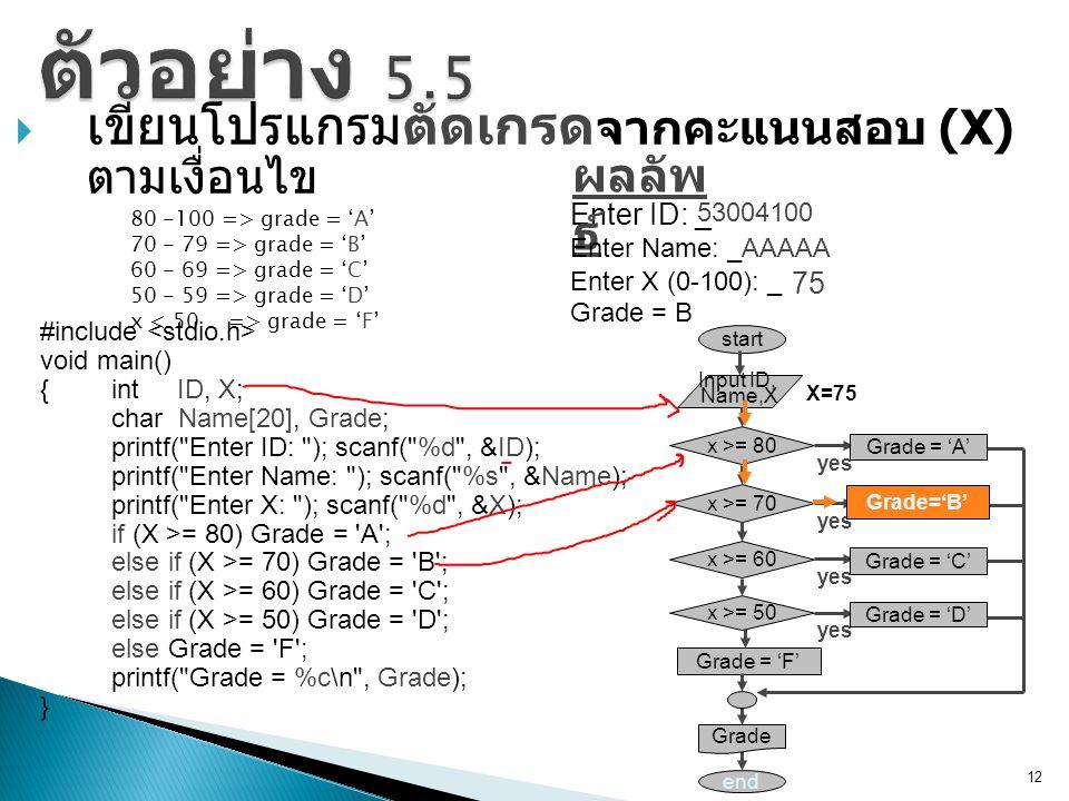  เขียนโปรแกรมตัดเกรด จากคะแนนสอบ (X) ตามเงื่อนไข 80 -100 => grade = 'A' 70 - 79 => grade = 'B' 60 - 69 => grade = 'C' 50 - 59 => grade = 'D' x grade = 'F' 12 #include void main() {int ID, X; char Name[20], Grade; printf( Enter ID: ); scanf( %d , &ID); printf( Enter Name: ); scanf( %s , &Name); printf( Enter X: ); scanf( %d , &X); if (X >= 80) Grade = A ; else if (X >= 70) Grade = B ; else if (X >= 60) Grade = C ; else if (X >= 50) Grade = D ; else Grade = F ; printf( Grade = %c\n , Grade); } start Grade = 'F' end Input ID, Name,X x >= 80 yes Grade = 'A' x >= 50 yes Grade = 'D' Grade x >= 70 yes Grade = 'B' x >= 60 yes Grade = 'C' Enter ID: _ 53004100 Grade = B ผลลัพ ธ์ Enter Name: _AAAAA Enter X (0-100): _ 75 X=75 Grade='B'