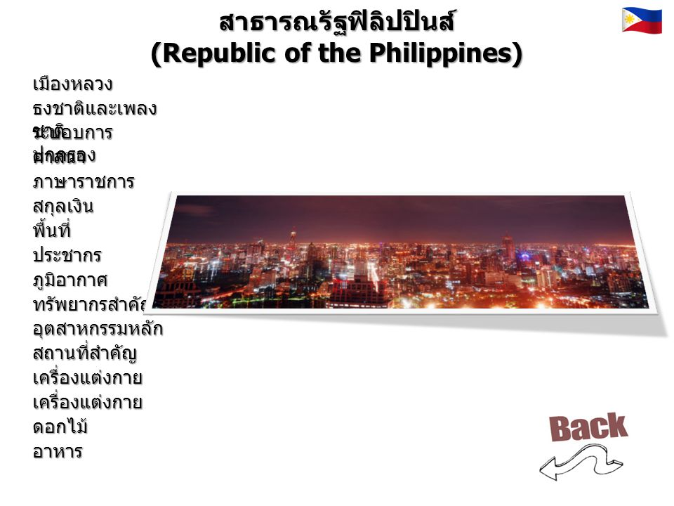 สาธารณรัฐฟิลิปปินส์ (Republic of the Philippines) เมืองหลวง ธงชาติและเพลง ชาติ ระบอบการ ปกครอง ศาสนา ภาษาราชการ สกุลเงิน พื้นที่ ประชากร ภูมิอากาศ ทรัพยากรสำคัญ อุตสาหกรรมหลัก สถานที่สำคัญ เครื่องแต่งกาย เครื่องแต่งกาย ดอกไม้ อาหาร