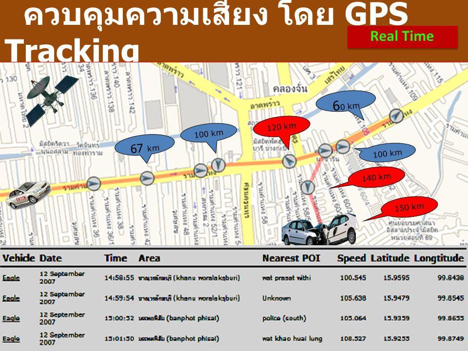 ควบคุมความเสี่ยง โดย GPS Tracking 140 km 67 km 150 km 120 km Real Time Real Time 100 km 6 0 km 100 km