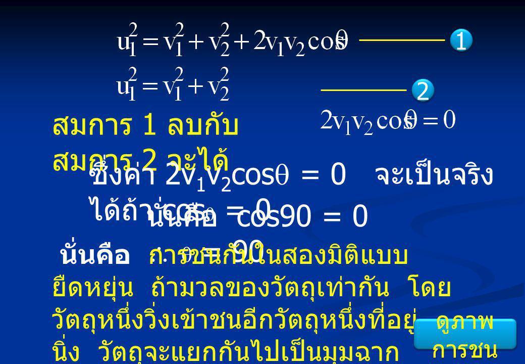 สมการ 1 ลบกับ สมการ 2 จะได้ ซึ่งค่า 2v 1 v 2 cos  = 0 จะเป็นจริง ได้ถ้า cos  = 0 นั่นคือ cos90 = 0   = 90 นั่นคือ การชนกันในสองมิติแบบ ยืดหยุ่น ถ้ามวลของวัตถุเท่ากัน โดย วัตถุหนึ่งวิ่งเข้าชนอีกวัตถุหนึ่งที่อยู่ นิ่ง วัตถุจะแยกกันไปเป็นมุมฉาก ดูภาพ การชน ดูภาพ การชน 1 1 2 2