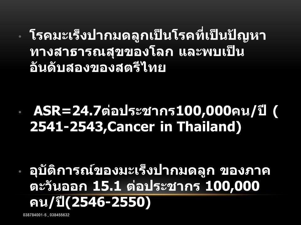 • โรคมะเร็งปากมดลูกเป็นโรคที่เป็นปัญหา ทางสาธารณสุขของโลก และพบเป็น อันดับสองของสตรีไทย • ASR=24.7 ต่อประชากร 100,000 คน / ปี ( 2541-2543,Cancer in Thailand) • อุบัติการณ์ของมะเร็งปากมดลูก ของภาค ตะวันออก 15.1 ต่อประชากร 100,000 คน / ปี (2546-2550) 038784001-5, 038455632