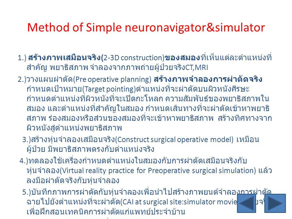 Method of Simple neuronavigator&simulator 1.) สร้างภาพเสมือนจริง (2-3D construction) ของสมองที่เห็นแต่ละตำแหน่งที่ สำคัญ พยาธิสภาพ จำลองจากภาพถ่ายผู้ป