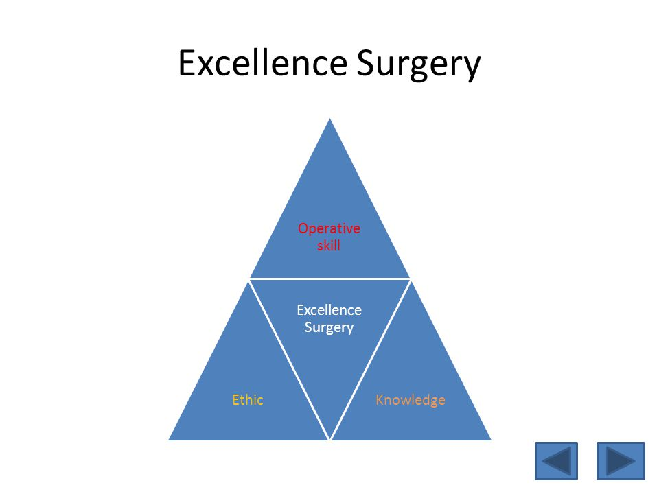 Successful Excellence surgical development project series 3Aspects of development for Excellence Surgery ๑.