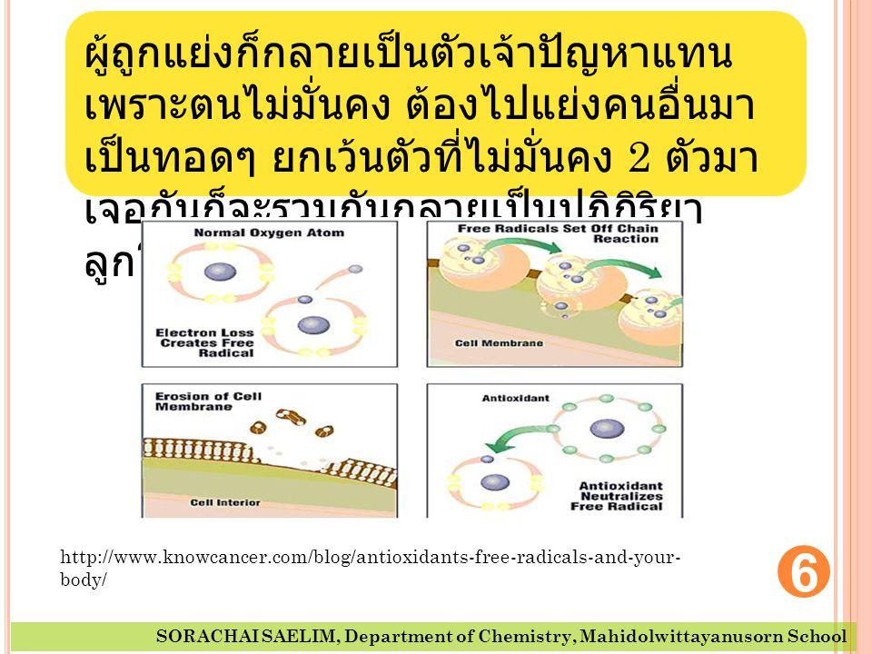 7 SORACHAI SAELIM, Department of Chemistry, Mahidolwittayanusorn School ถ้ามีมากในเซลล์ก็เป็นอันตรายได้โดยจะ ทำลาย ดีเอนเอ เยื่อหุ้มเซลล์ และอื่นๆ แต่เซลล์ ร่างกายพวกเม็ดเลือดขาว ก็ใช้สารพวกนี้กำจัด แบคทีเรีย หลังจากที่เซลล์กินแบคทีเรียเข้าไปใน ตัวแล้ว อนุมูลอิสระเชื่อว่า มีผลต่อการอักเสบ และการทำลายเนื้อเยื่อในระยะสั้น ในระยะยาว อาจมีผลต่อ ความเสื่อมหรือการแก่ของเซลล์ และอาจเป็นสารการก่อมะเร็ง และโรคหัวใจ ต้อ กระจก อนุมูลอิสระจึงเป็นสารพิษต่อ เซลล์ร่างกาย http://www.howtowincancer.com/