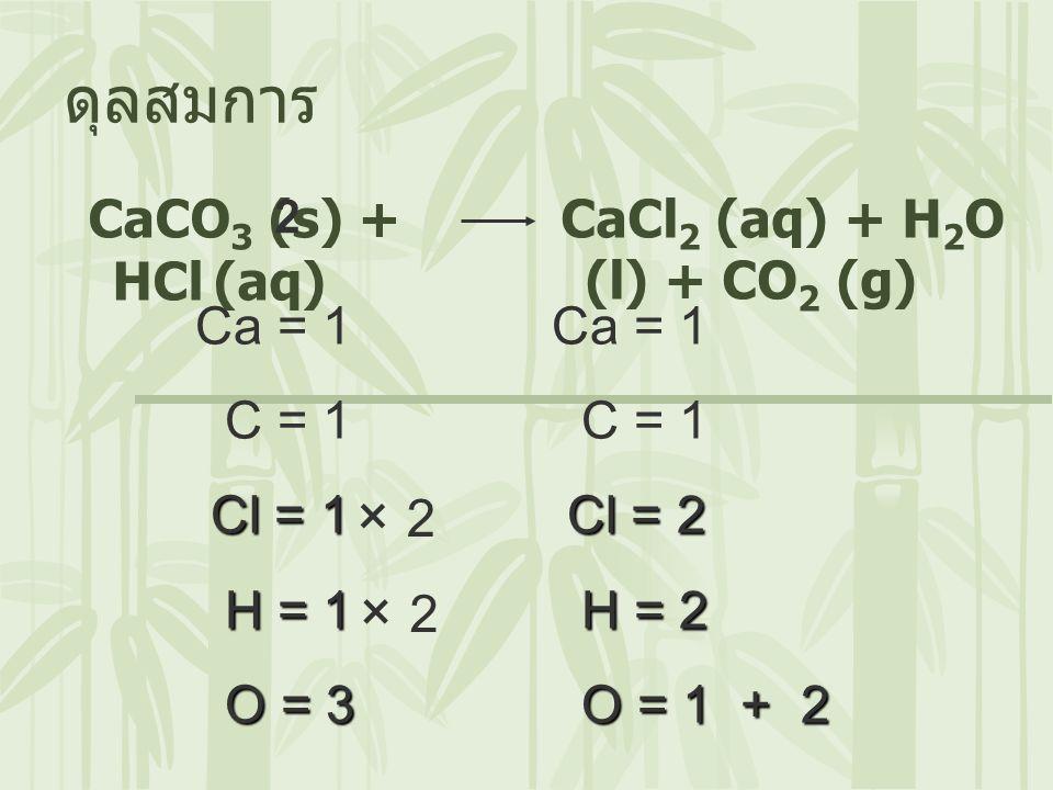 CaCO 3 (s) + HCl (aq) ดุลสมการ CaCl 2 (aq) + H 2 O (l) + CO 2 (g) Ca = 1 C = 1 Cl = 1 H = 1 O = 3 Ca = 1 C = 1 Cl = 2 H = 2 O = 1 + 2 × 2 2 × 2