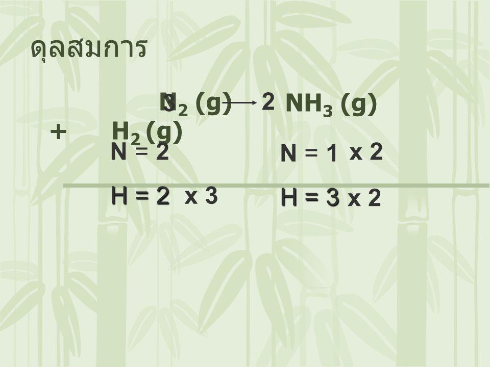 N 2 (g) + H 2 (g) ดุลสมการ NH 3 (g) N = 2 H = 2 N = 1 H = 3 x 2 2 x 2 x 3 3