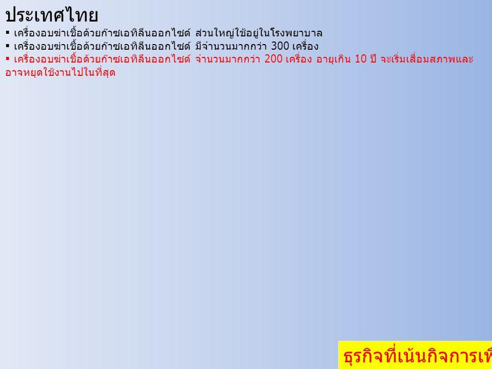 ประเทศไทย  เครื่องอบฆ่าเชื้อด้วยก๊าซเอทิลีนออกไซด์ ส่วนใหญ่ใช้อยู่ในโรงพยาบาล  เครื่องอบฆ่าเชื้อด้วยก๊าซเอทิลีนออกไซด์ มีจำนวนมากกว่า 300 เครื่อง  เครื่องอบฆ่าเชื้อด้วยก๊าซเอทิลีนออกไซด์ จำนวนมากกว่า 200 เครื่อง อายุเกิน 10 ปี จะเริ่มเสื่อมสภาพและ อาจหยุดใช้งานไปในที่สุด ธุรกิจที่เน้นกิจการเพื่อสังคม