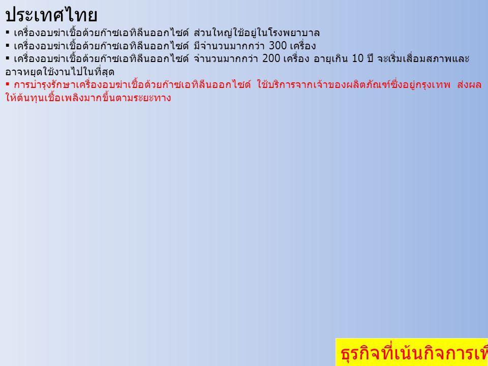 ประเทศไทย  เครื่องอบฆ่าเชื้อด้วยก๊าซเอทิลีนออกไซด์ ส่วนใหญ่ใช้อยู่ในโรงพยาบาล  เครื่องอบฆ่าเชื้อด้วยก๊าซเอทิลีนออกไซด์ มีจำนวนมากกว่า 300 เครื่อง  เครื่องอบฆ่าเชื้อด้วยก๊าซเอทิลีนออกไซด์ จำนวนมากกว่า 200 เครื่อง อายุเกิน 10 ปี จะเริ่มเสื่อมสภาพและ อาจหยุดใช้งานไปในที่สุด  การบำรุงรักษาเครื่องอบฆ่าเชื้อด้วยก๊าซเอทิลีนออกไซด์ ใช้บริการจากเจ้าของผลิตภัณฑ์ซึ่งอยู่กรุงเทพ ส่งผล ให้ต้นทุนเชื้อเพลิงมากขึ้นตามระยะทาง ธุรกิจที่เน้นกิจการเพื่อสังคม
