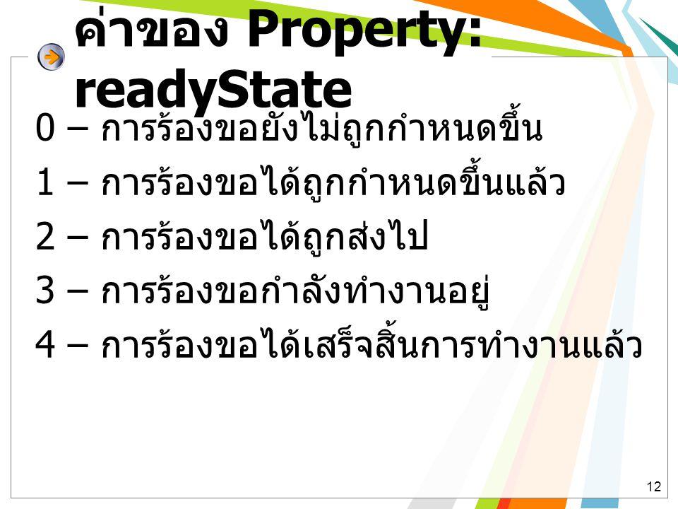 ค่าของ Property: readyState 0 – การร้องขอยังไม่ถูกกำหนดขึ้น 1 – การร้องขอได้ถูกกำหนดขึ้นแล้ว 2 – การร้องขอได้ถูกส่งไป 3 – การร้องขอกำลังทำงานอยู่ 4 – การร้องขอได้เสร็จสิ้นการทำงานแล้ว 12