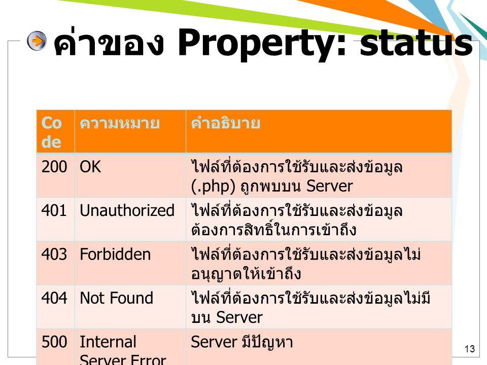 ค่าของ Property: status Co de ความหมายคำอธิบาย 200OK ไฟล์ที่ต้องการใช้รับและส่งข้อมูล (.php) ถูกพบบน Server 401Unauthorized ไฟล์ที่ต้องการใช้รับและส่งข้อมูล ต้องการสิทธิ์ในการเข้าถึง 403Forbidden ไฟล์ที่ต้องการใช้รับและส่งข้อมูลไม่ อนุญาตให้เข้าถึง 404Not Found ไฟล์ที่ต้องการใช้รับและส่งข้อมูลไม่มี บน Server 500Internal Server Error Server มีปัญหา 503Service Unavailable Server ไม่สามารถจัดการกับคำร้องได้ 13