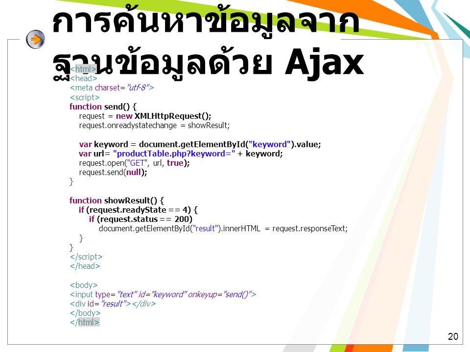 การค้นหาข้อมูลจาก ฐานข้อมูลด้วย Ajax 20 function send() { request = new XMLHttpRequest(); request.onreadystatechange = showResult; var keyword = document.getElementById( keyword ).value; var url= productTable.php?keyword= + keyword; request.open( GET , url, true); request.send(null); } function showResult() { if (request.readyState == 4) { if (request.status == 200) document.getElementById( result ).innerHTML = request.responseText; }