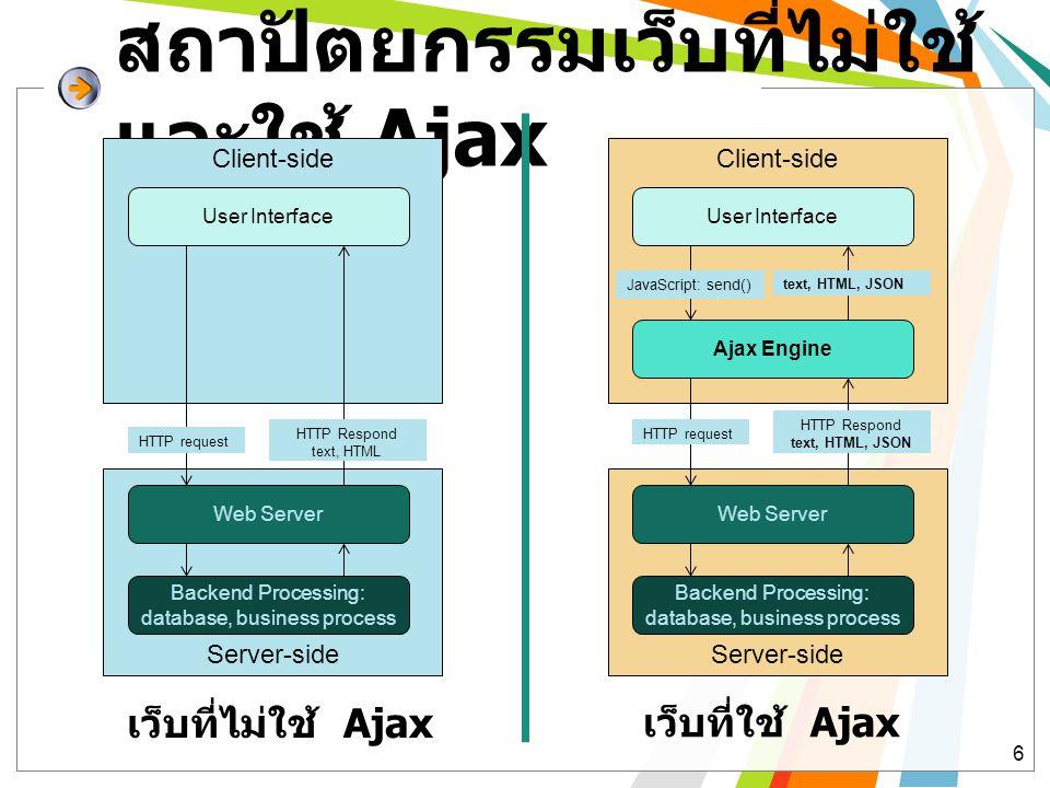 สถาปัตยกรรมเว็บที่ไม่ใช้ และใช้ Ajax 6 Server-side Client-side User Interface Ajax Engine Web Server Backend Processing: database, business process Ja