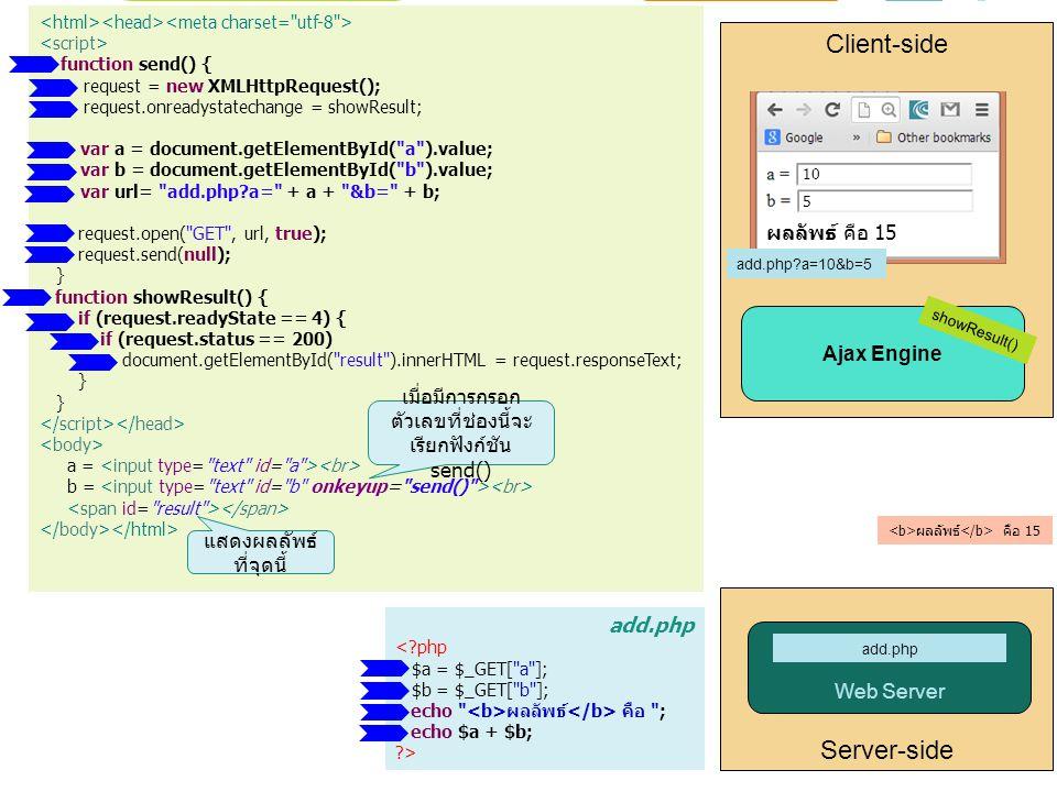 Server-side Client-side function send() { request = new XMLHttpRequest(); request.onreadystatechange = showResult; var a = document.getElementById( a ).value; var b = document.getElementById( b ).value; var url= add.php?a= + a + &b= + b; request.open( GET , url, true); request.send(null); } function showResult() { if (request.readyState == 4) { if (request.status == 200) document.getElementById( result ).innerHTML = request.responseText; } a = b = add.php <?php $a = $_GET[ a ]; $b = $_GET[ b ]; echo ผลลัพธ์ คือ ; echo $a + $b; ?> Ajax Engine Web Server showResult() add.php ผลลัพธ์ คือ 15 add.php?a=10&b=5 10 5 เมื่อมีการกรอก ตัวเลขที่ช่องนี้จะ เรียกฟังก์ชัน send() แสดงผลลัพธ์ ที่จุดนี้