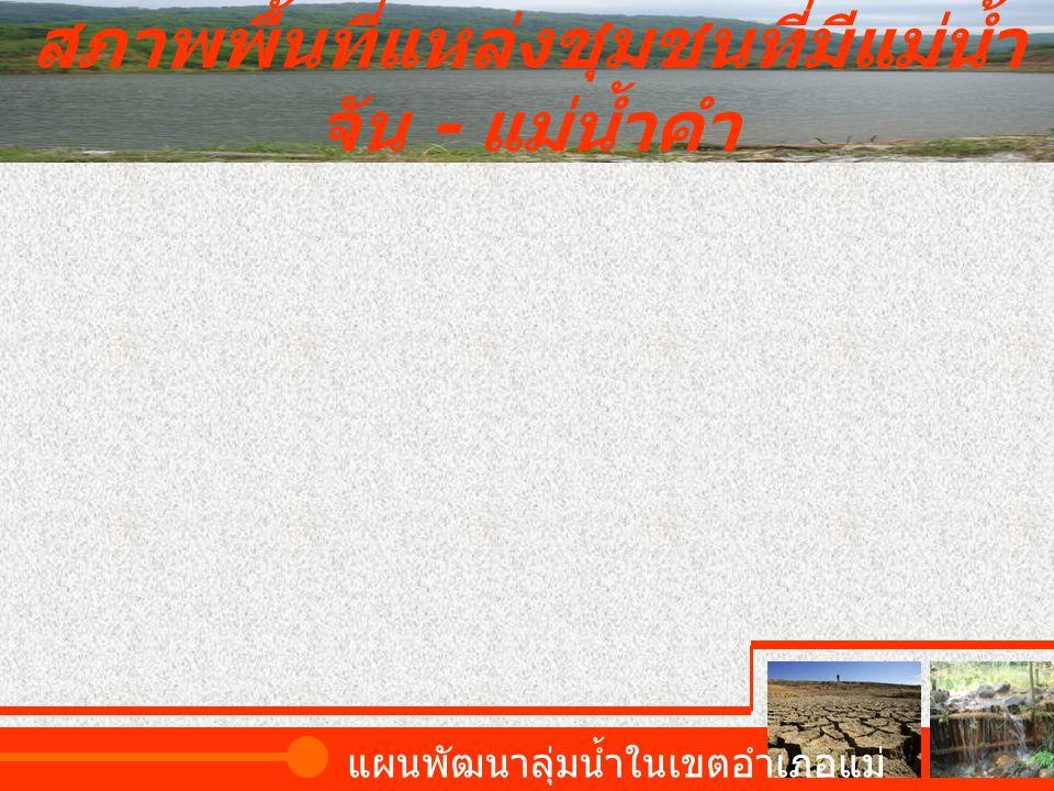 สภาพพื้นที่แหล่งชุมชนที่มีแม่น้ำ จัน - แม่น้ำคำ แผนพัฒนาลุ่มน้ำในเขตอำเภอแม่ จัน