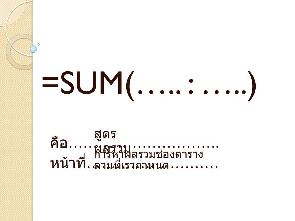 คือ …………………………. หน้าที่ ……………………… =SUM(….. : …..) สูตร ผลรวม การหาผลรวมช่องตาราง ตามที่เรากำหนด