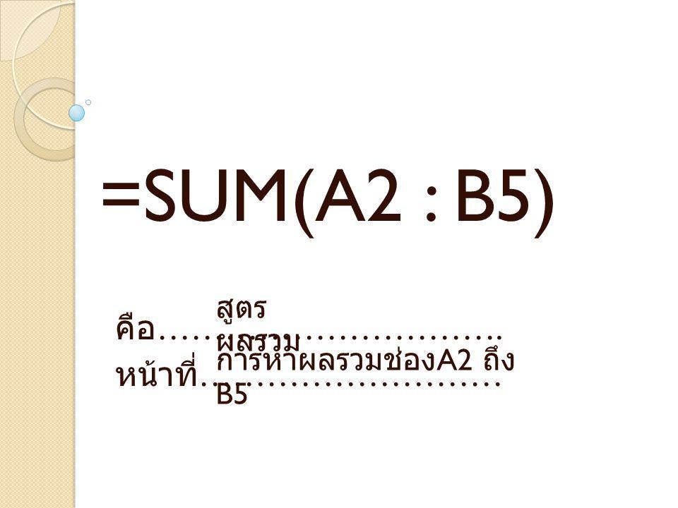 คือ …………………………. หน้าที่ ……………………… =SUM(A2 : B5) สูตร ผลรวม การหาผลรวมช่อง A2 ถึง B5