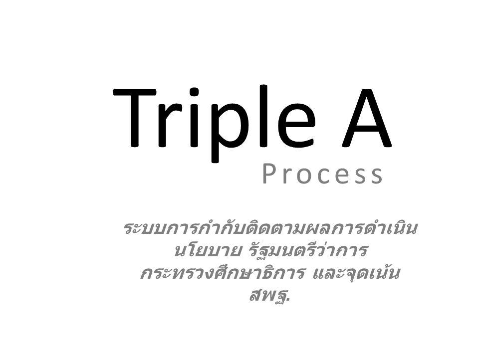 Triple A Process ระบบการกำกับติดตามผลการดำเนิน นโยบาย รัฐมนตรีว่าการ กระทรวงศึกษาธิการ และจุดเน้น สพฐ.