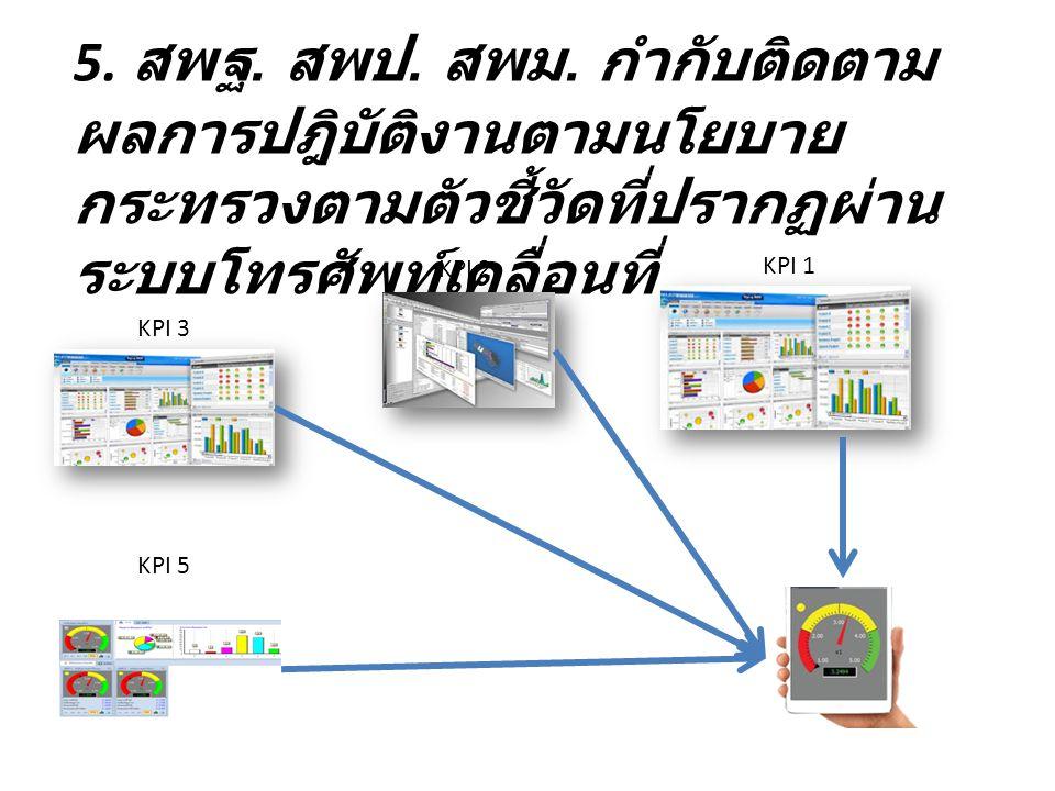 5. สพฐ. สพป. สพม. กำกับติดตาม ผลการปฎิบัติงานตามนโยบาย กระทรวงตามตัวชี้วัดที่ปรากฏผ่าน ระบบโทรศัพท์เคลื่อนที่ KPI 1 KPI 2 KPI 3 KPI 5