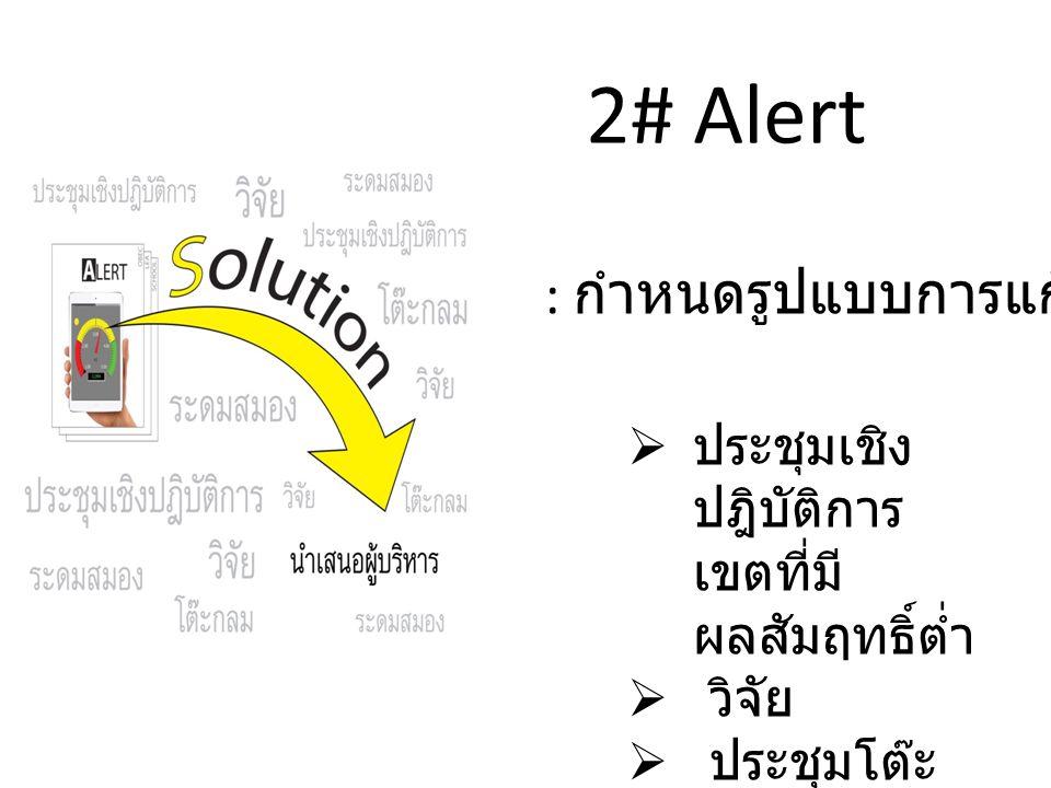  ประชุมเชิง ปฎิบัติการ เขตที่มี ผลสัมฤทธิ์ต่ำ  วิจัย  ประชุมโต๊ะ กลม  นำเสนอ ผู้บริหาร 2# Alert : กำหนดรูปแบบการแก้ปัญหา