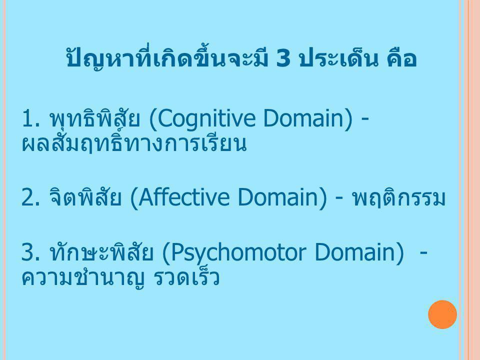 ปัญหาที่เกิดขึ้นจะมี 3 ประเด็น คือ 1. พุทธิพิสัย (Cognitive Domain) - ผลสัมฤทธิ์ทางการเรียน 2. จิตพิสัย (Affective Domain) - พฤติกรรม 3. ทักษะพิสัย (P