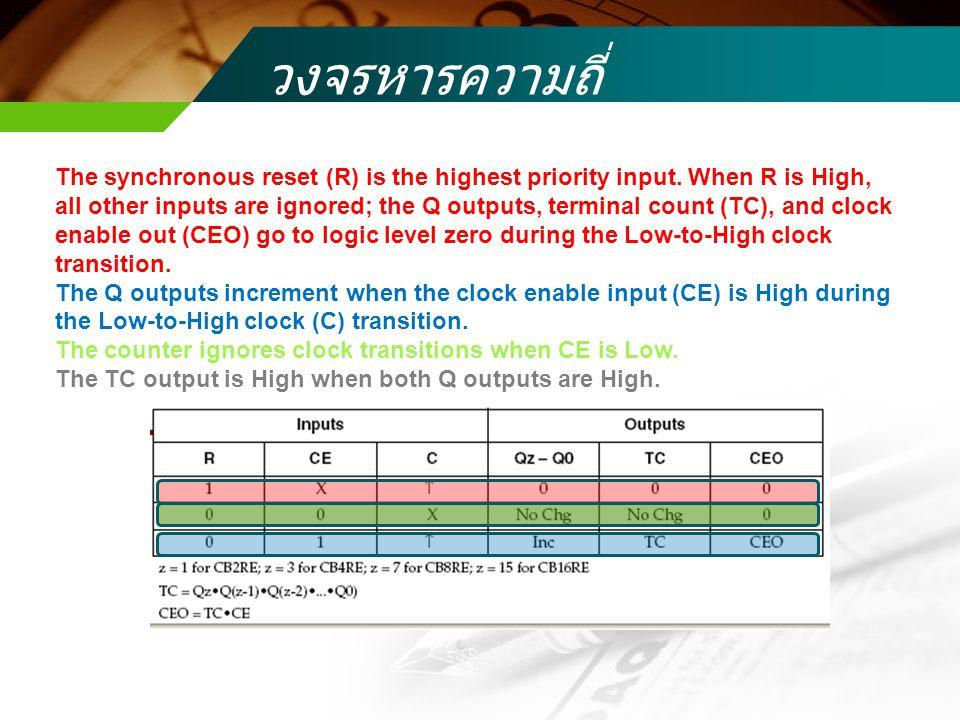 วงจรหารความถี่ The synchronous reset (R) is the highest priority input. When R is High, all other inputs are ignored; the Q outputs, terminal count (T
