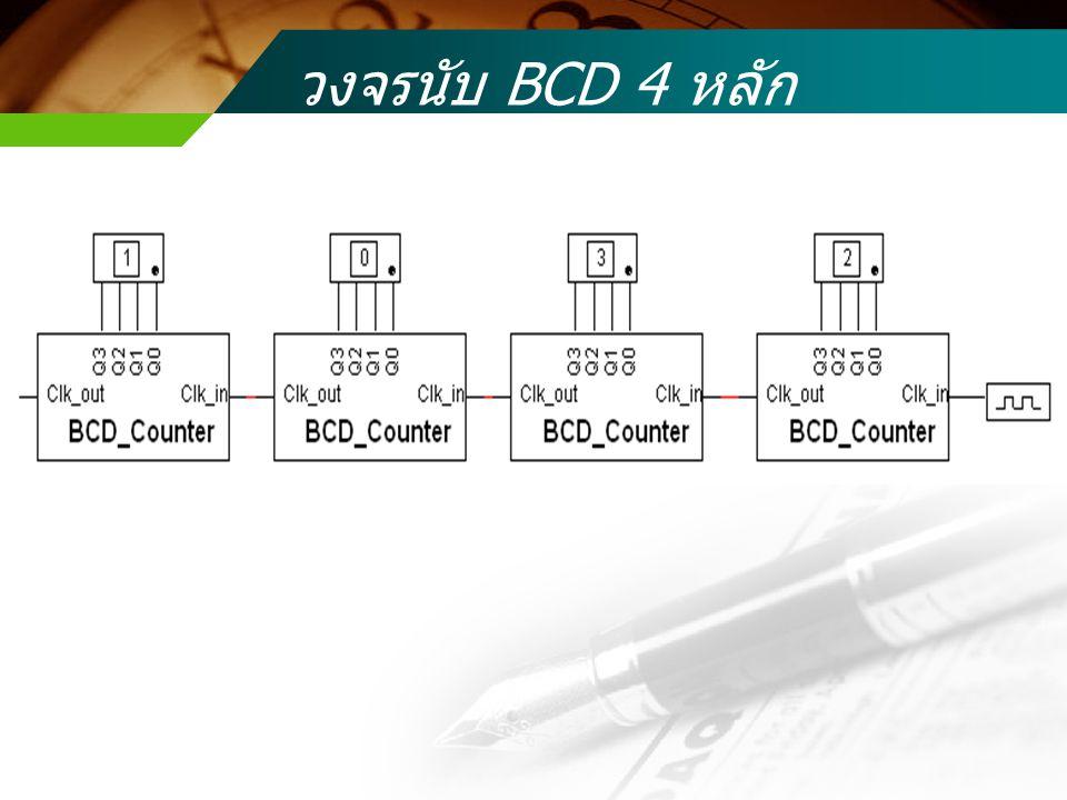 วงจรนับ BCD 4 หลัก