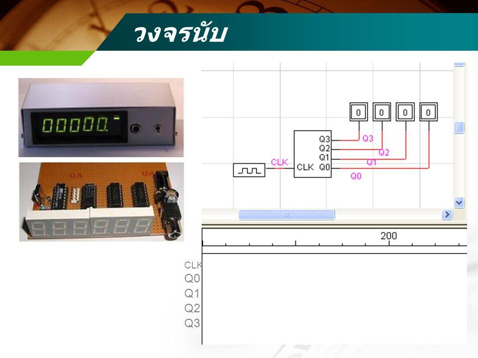 การนับเลขไบนารี Text 00 01 10 11 การนับเลขไบนารี ขนาด 2 บิต