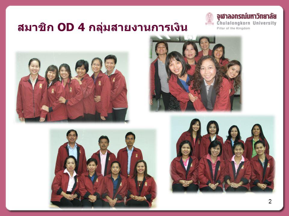 สมาชิก OD 4 กลุ่มสายงานการเงิน 2