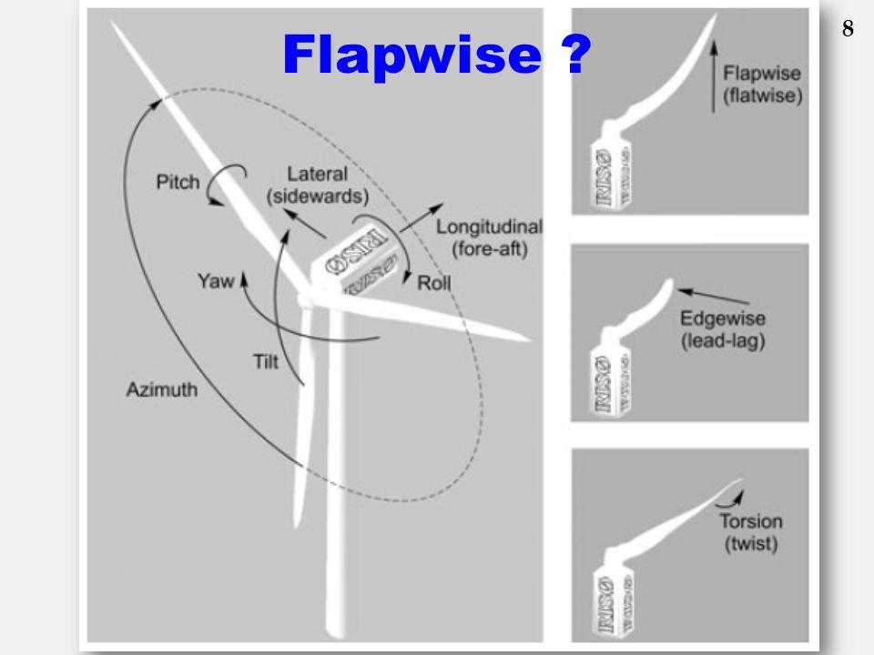 8 Flapwise ?