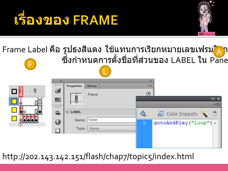 F http://202.143.142.151/flash/chap7/topic5/index.html Frame Label คือ รูปธงสีแดง ใช้แทนการเรียกหมายเลขเฟรมในการเขียนคำสั่ง Action ซึ่งกำหนดการตั้งชื่อที่ส่วนของ LABEL ใน Panel Properties L A