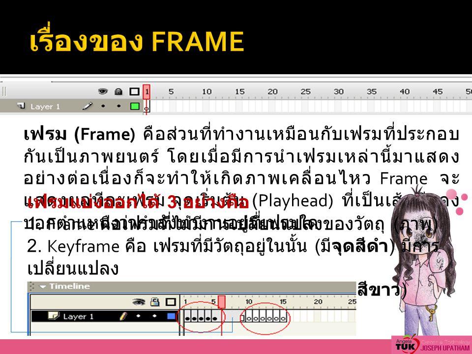 เฟรม (Frame) คือส่วนที่ทำงานเหมือนกับเฟรมที่ประกอบ กันเป็นภาพยนตร์ โดยเมื่อมีการนำเฟรมเหล่านี้มาแสดง อย่างต่อเนื่องก็จะทำให้เกิดภาพเคลื่อนไหว Frame จะ แสดงผลทีละเฟรม จุดเริ่มต้น (Playhead) ที่เป็นเส้นสีแดง บอกตำแหน่งว่ากำลังทำงานอยู่ที่เฟรมใด เฟรมแบ่งออกได้ 3 อย่างคือ 1.