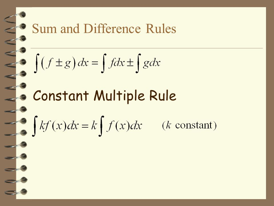 Sum and Difference Rules Constant Multiple Rule