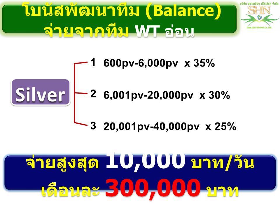 โบนัสพัฒนาทีม ( Balance ) จ่ายจากทีม WT อ่อน 1 600pv-6,000pv x 35% 2 3 6,001pv-20,000pv x 30% 20,001pv-40,000pv x 25% จ่ายสูงสุด 10,000 บาท / วัน เดือ
