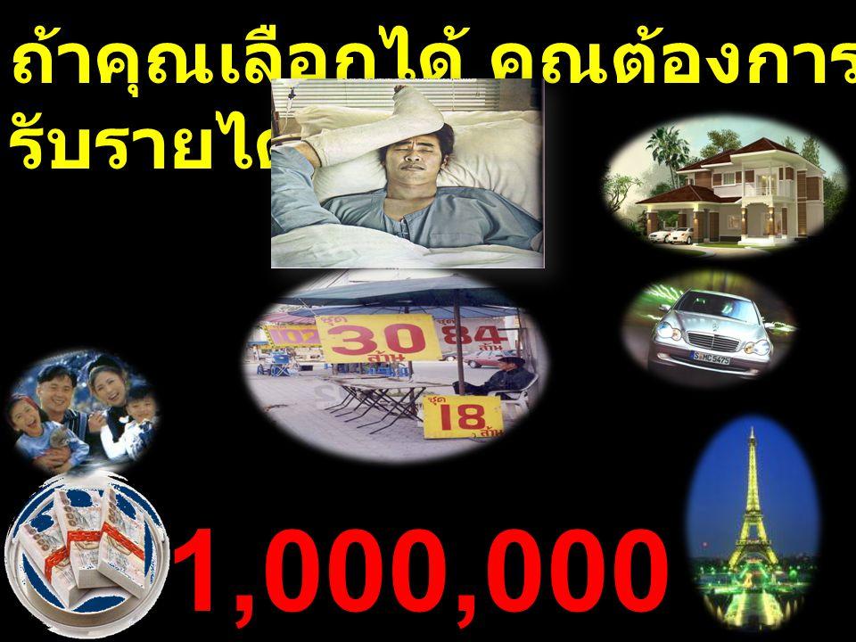 10,000 100,000 1,000,000 ถ้าคุณเลือกได้ คุณต้องการ รับรายได้เท่าไหร่