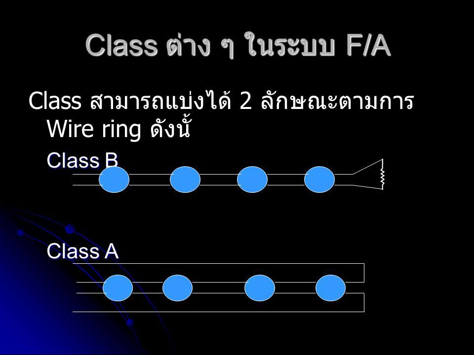 ข้อดีของ Class ต่าง ๆ Class สามารถแบ่งได้ 2 ลักษณะตามการ Wire ring ดังนั้ Class B Class A