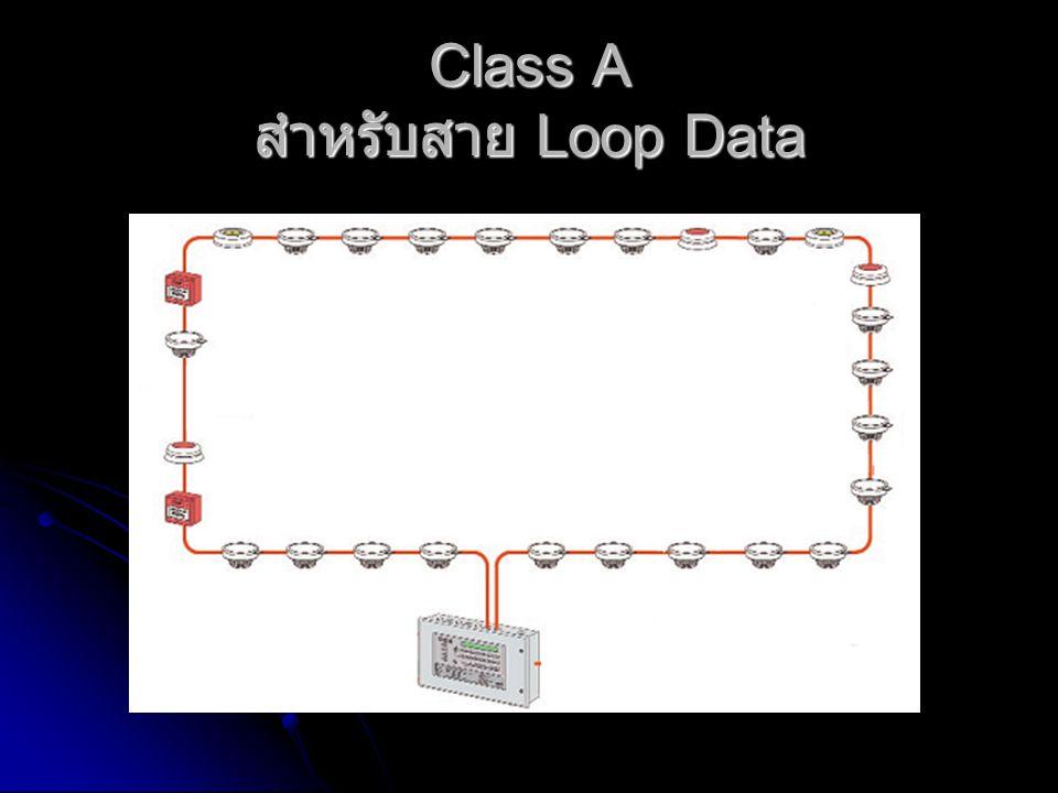 Class A สำหรับสาย Loop Data
