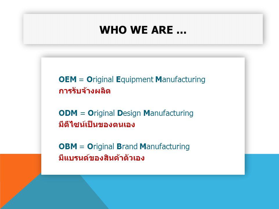 OEM = Original Equipment Manufacturing การรับจ้างผลิต ODM = Original Design Manufacturing มีดีไซน์เป็นของตนเอง OBM = Original Brand Manufacturing มีแบ