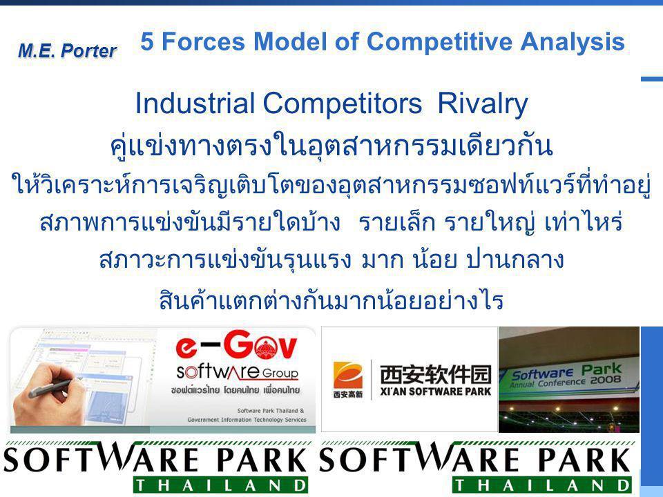 Company LOGO Industrial Competitors Rivalry คู่แข่งทางตรงในอุตสาหกรรมเดียวกัน ให้วิเคราะห์การเจริญเติบโตของอุตสาหกรรมซอฟท์แวร์ที่ทำอยู่ สภาพการแข่งขันมีรายใดบ้าง รายเล็ก รายใหญ่ เท่าไหร่ สภาวะการแข่งขันรุนแรง มาก น้อย ปานกลาง สินค้าแตกต่างกันมากน้อยอย่างไร 5 Forces Model of Competitive Analysis M.E.