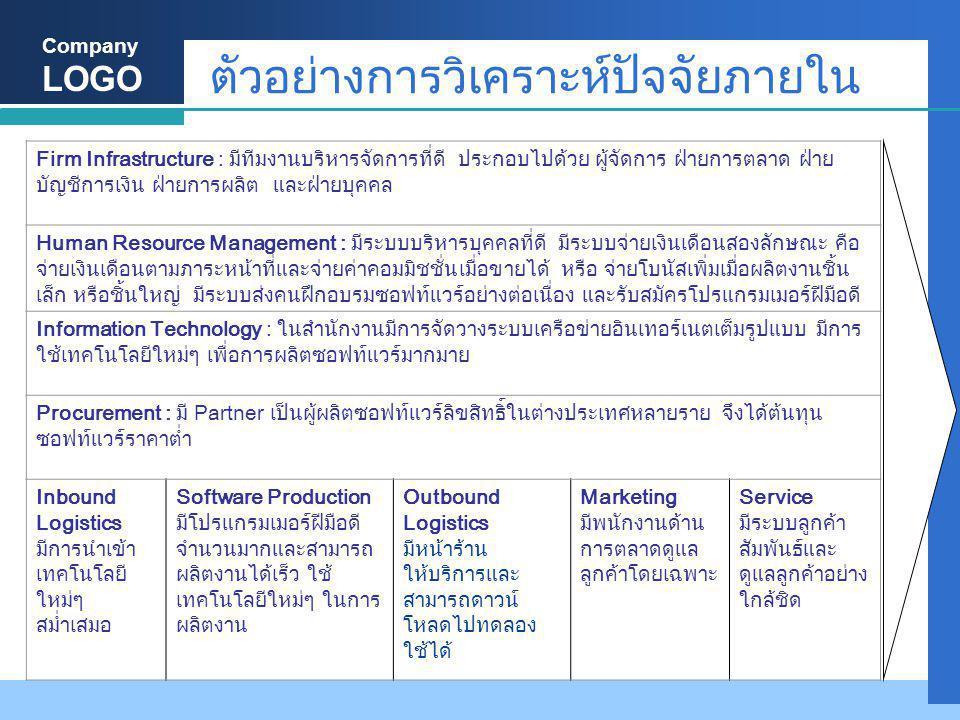 Company LOGO ตัวอย่างการวิเคราะห์ปัจจัยภายใน Firm Infrastructure : มีทีมงานบริหารจัดการที่ดี ประกอบไปด้วย ผู้จัดการ ฝ่ายการตลาด ฝ่าย บัญชีการเงิน ฝ่ายการผลิต และฝ่ายบุคคล Human Resource Management : มีระบบบริหารบุคคลที่ดี มีระบบจ่ายเงินเดือนสองลักษณะ คือ จ่ายเงินเดือนตามภาระหน้าที่และจ่ายค่าคอมมิชชั่นเมื่อขายได้ หรือ จ่ายโบนัสเพิ่มเมื่อผลิตงานชิ้น เล็ก หรือชิ้นใหญ่ มีระบบส่งคนฝึกอบรมซอฟท์แวร์อย่างต่อเนื่อง และรับสมัครโปรแกรมเมอร์ฝีมือดี Information Technology : ในสำนักงานมีการจัดวางระบบเครือข่ายอินเทอร์เนตเต็มรูปแบบ มีการ ใช้เทคโนโลยีใหม่ๆ เพื่อการผลิตซอฟท์แวร์มากมาย Procurement : มี Partner เป็นผู้ผลิตซอฟท์แวร์ลิขสิทธิ์ในต่างประเทศหลายราย จึงได้ต้นทุน ซอฟท์แวร์ราคาต่ำ Inbound Logistics มีการนำเข้า เทคโนโลยี ใหม่ๆ สม่ำเสมอ Software Production มีโปรแกรมเมอร์ฝีมือดี จำนวนมากและสามารถ ผลิตงานได้เร็ว ใช้ เทคโนโลยีใหม่ๆ ในการ ผลิตงาน Outbound Logistics มีหน้าร้าน ให้บริการและ สามารถดาวน์ โหลดไปทดลอง ใช้ได้ Marketing มีพนักงานด้าน การตลาดดูแล ลูกค้าโดยเฉพาะ Service มีระบบลูกค้า สัมพันธ์และ ดูแลลูกค้าอย่าง ใกล้ชิด