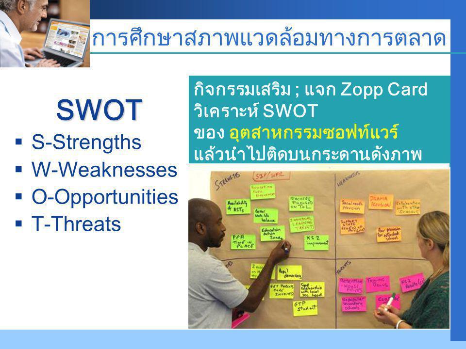 Company LOGO การศึกษาสภาพแวดล้อมทางการตลาด SWOT  S-Strengths  W-Weaknesses  O-Opportunities  T-Threats กิจกรรมเสริม ; แจก Zopp Card วิเคราะห์ SWOT ของ อุตสาหกรรมซอฟท์แวร์ แล้วนำไปติดบนกระดานดังภาพ