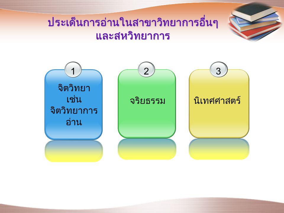 ประเด็นการอ่านในสาขาวิทยาการอื่นๆและสหวิทยาการ 1 จิตวิทยา เช่น จิตวิทยาการ อ่าน 2 จริยธรรม 3 นิเทศศาสตร์