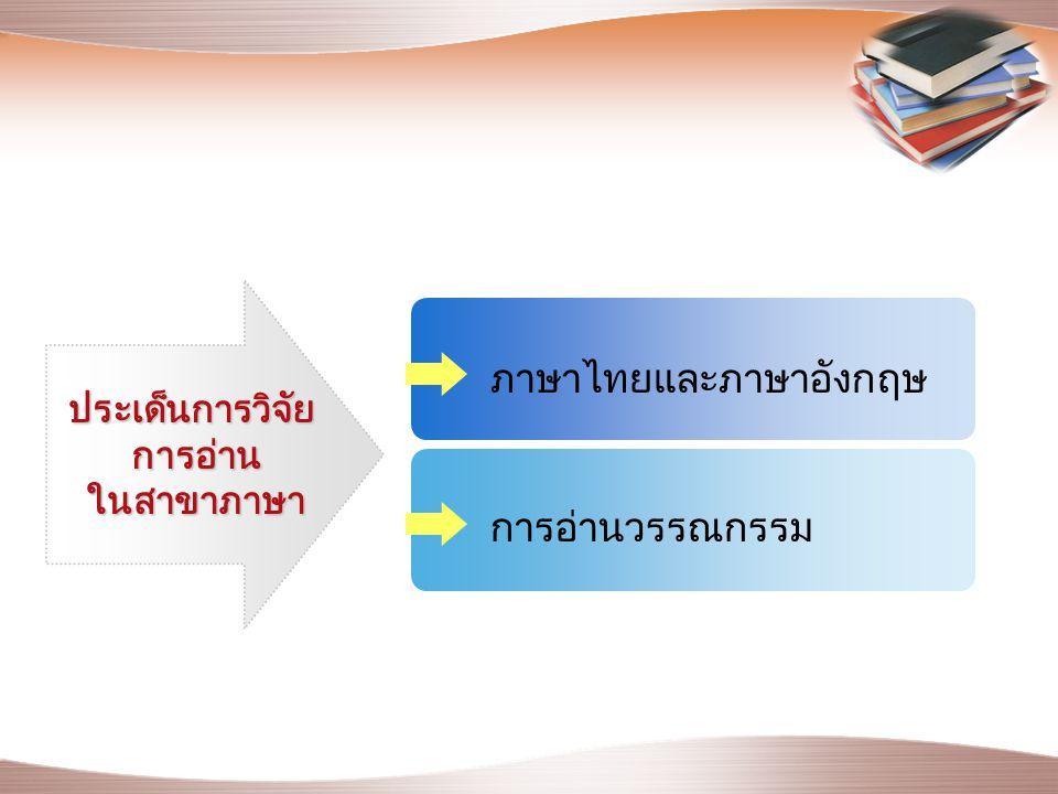 ประเด็นการวิจัยการอ่านในสาขาภาษา การอ่านวรรณกรรม ภาษาไทยและภาษาอังกฤษ
