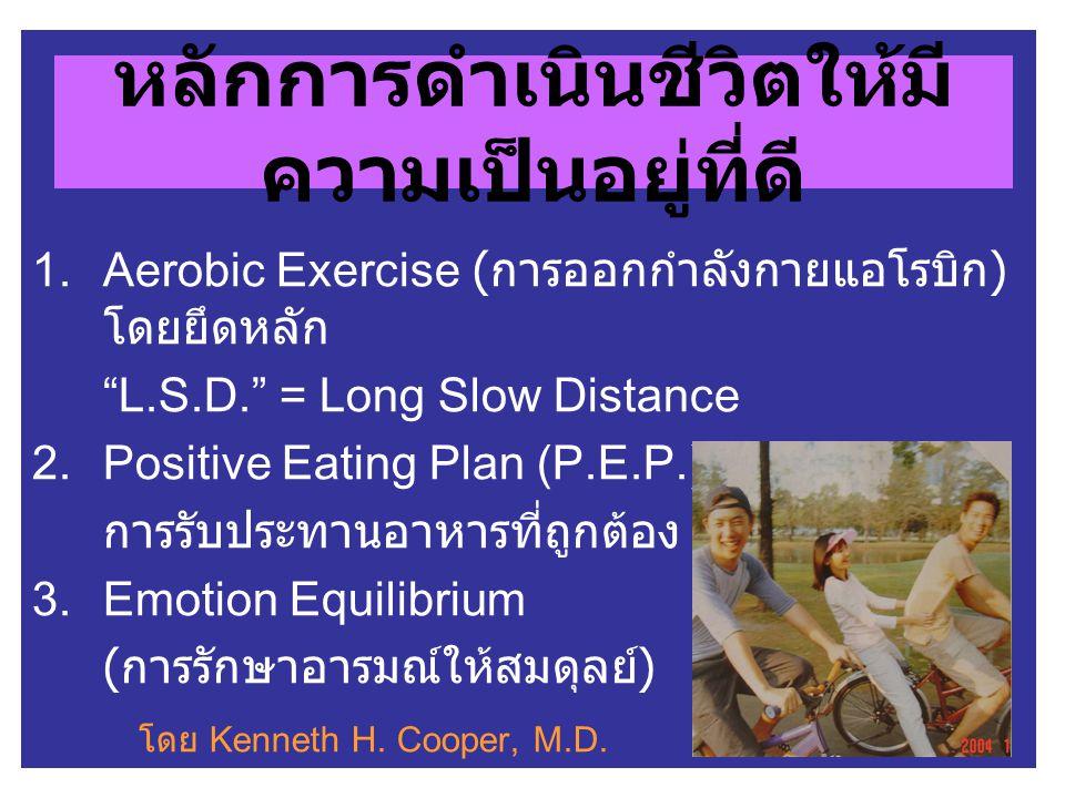"""1.Aerobic Exercise ( การออกกำลังกายแอโรบิก ) โดยยึดหลัก """"L.S.D."""" = Long Slow Distance 2.Positive Eating Plan (P.E.P.) การรับประทานอาหารที่ถูกต้อง 3.Em"""