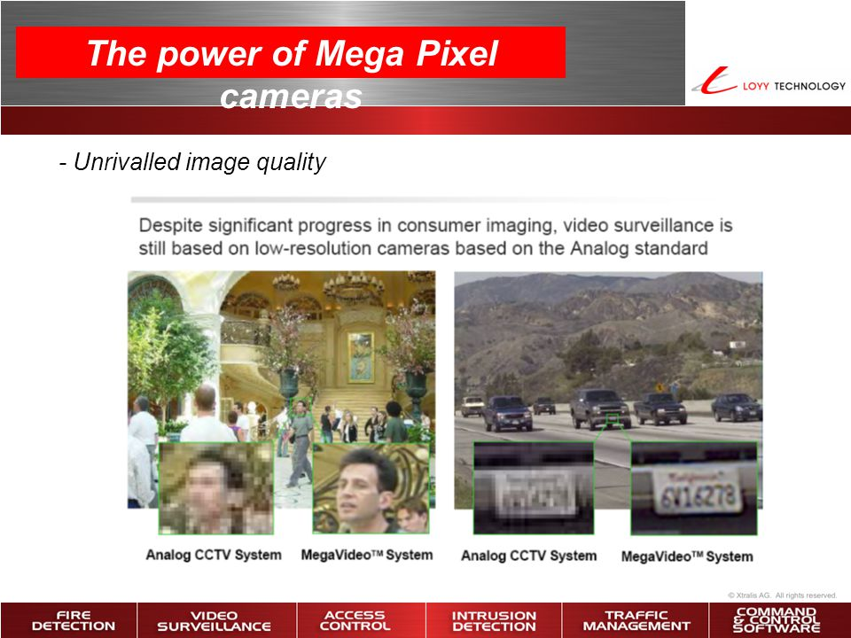 The power of Mega Pixel cameras - Unrivalled image quality
