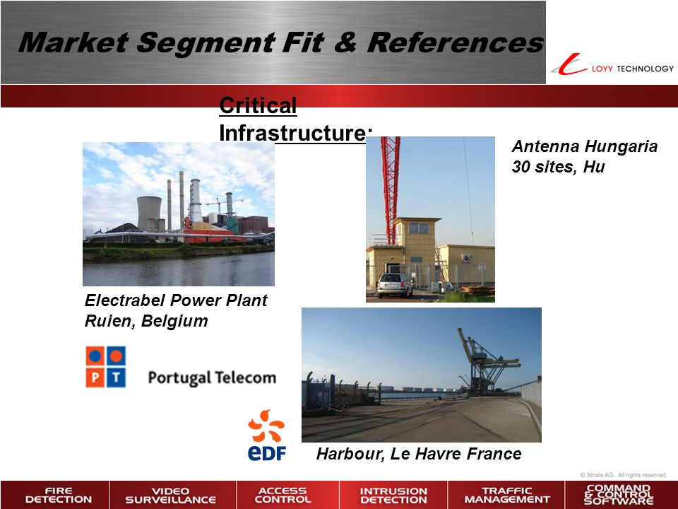 Critical Infrastructure: Electrabel Power Plant Ruien, Belgium Antenna Hungaria 30 sites, Hu Harbour, Le Havre France Market Segment Fit & References