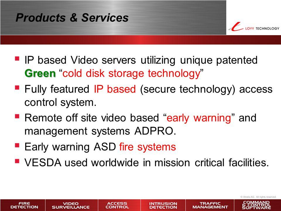 3000 series Management Platform M3000 Command & Control Center