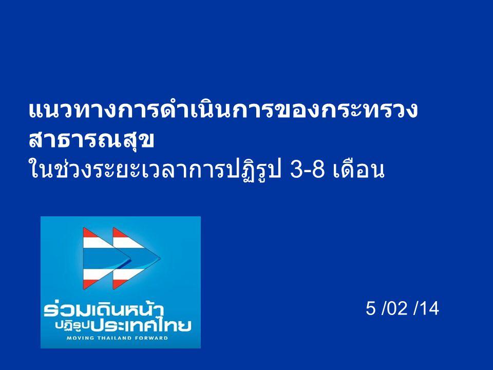 แนวทางการดำเนินการของกระทรวง สาธารณสุข ในช่วงระยะเวลาการปฏิรูป 3-8 เดือน 5 /02 /14