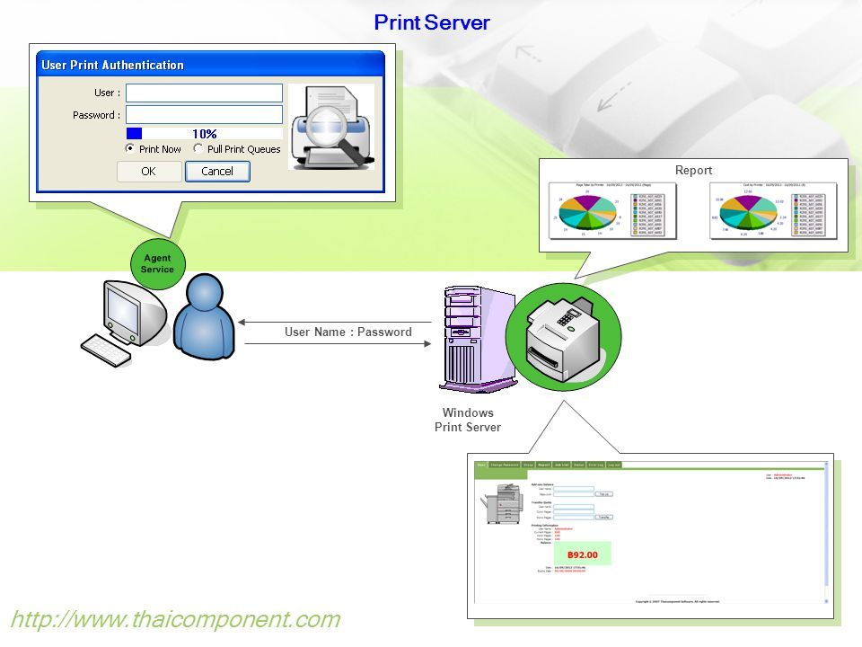 Print Release Station (รองรับการ key หรือแตะบัตร) http://www.thaicomponent.com Windows Print Server Print Monitoring and Cost Control Select Menu • Your Job List • Your Balance • Your Quota • Top Up • Exit Select Menu • Your Job List • Your Balance • Your Quota • Top Up • Exit Mobile Print app Top Up Print Station User Name: Password